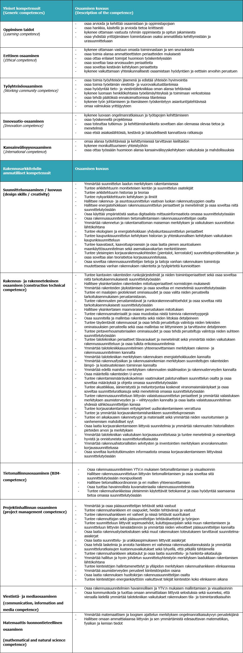 Matchmaking lähde koodi