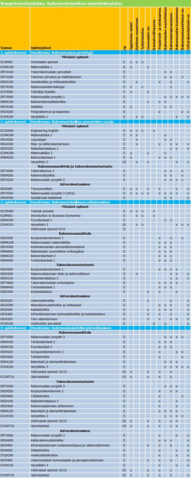 9,3 matchmaking-kaavio