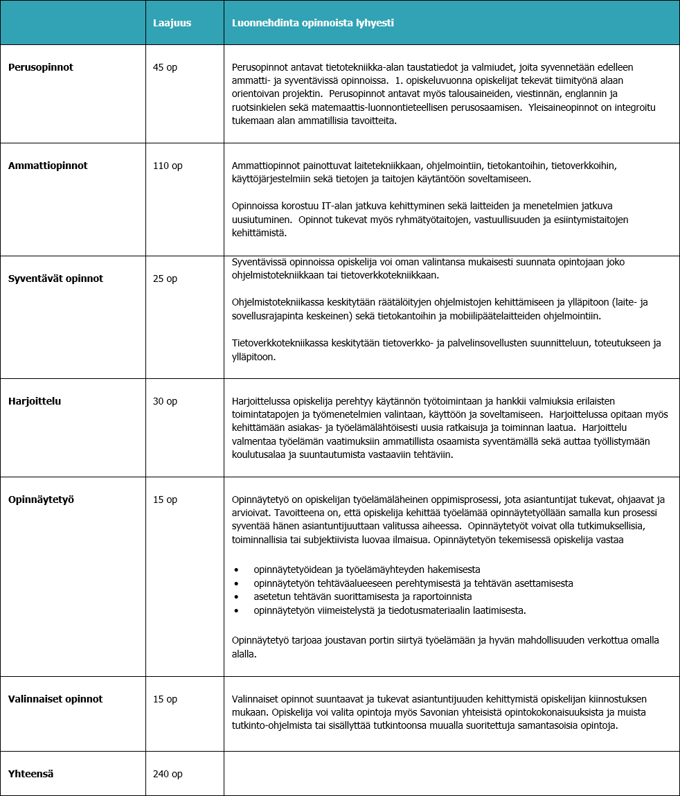 Matchmaking kysymyksiä musta Ops 3