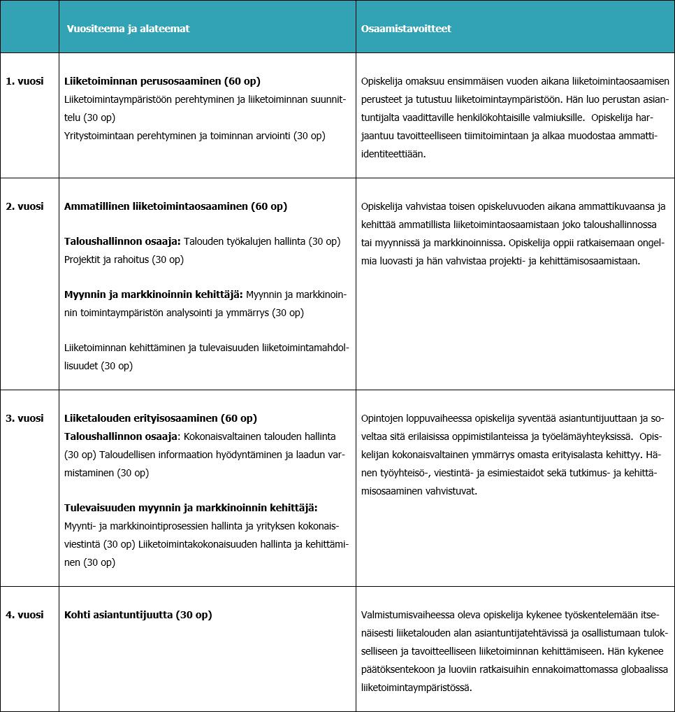Black Ops 2 kpl matchmaking kysymyksiä