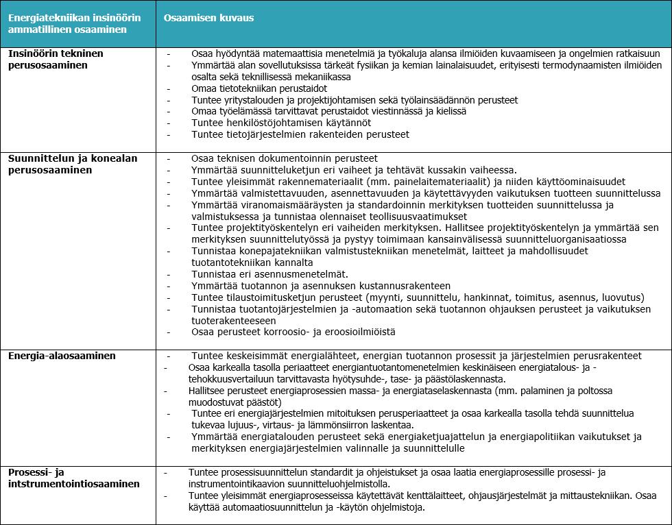 Raskone hoitaa Ivecon jälkimarkkinoinnin Pääosa merkkikorjaamoista Raskoneen 9 taa, että ketjuyhteistyölläkin on merkityksensä: jos autosta jotain hajoaa.